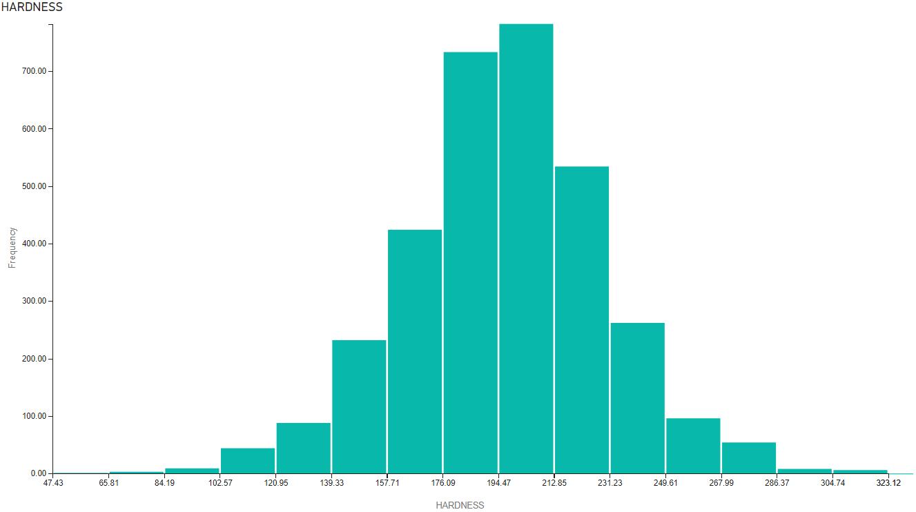 dbms_data_mining02
