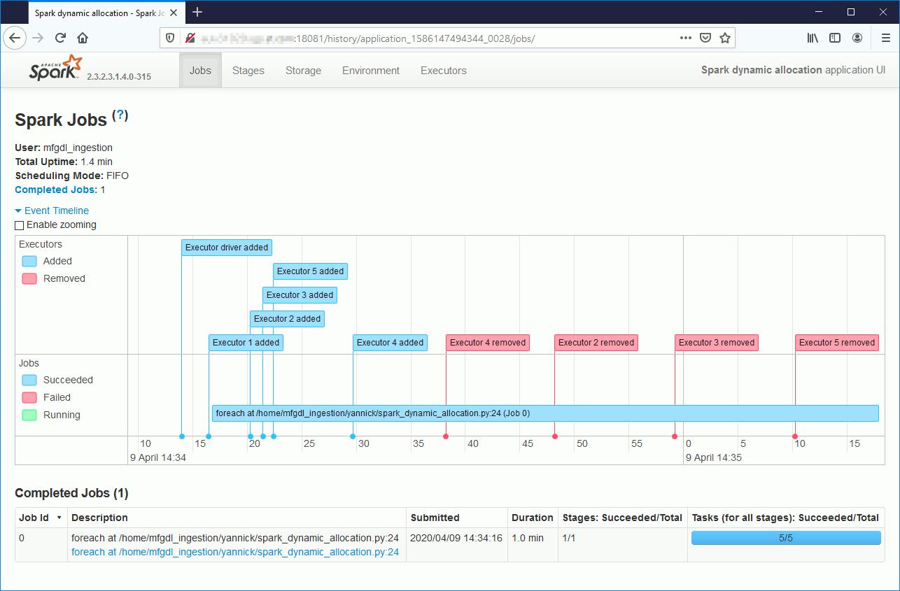 spark_dynamic_allocation04