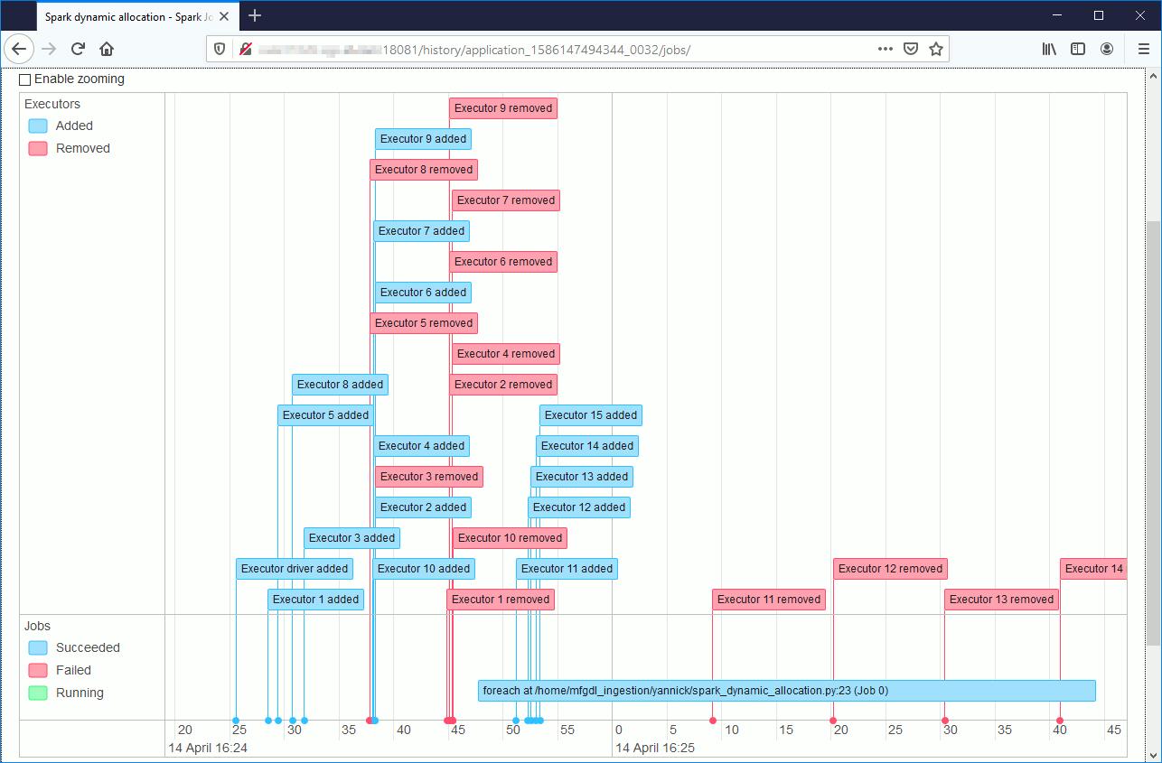 spark_dynamic_allocation05